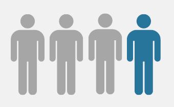 日本人男性の4人に1人が不妊リスクを抱えている